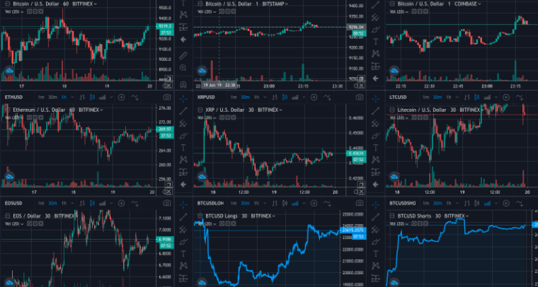 bitcoin trading chart software