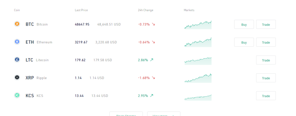 Real time prices of crptocurrencies