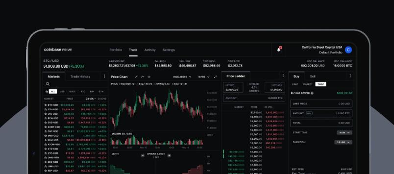 Crypto price graph