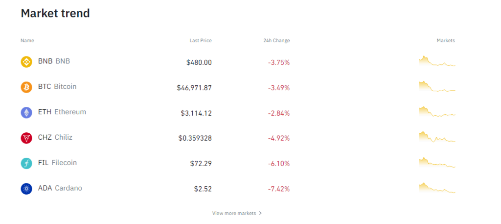 Real time crypto prices