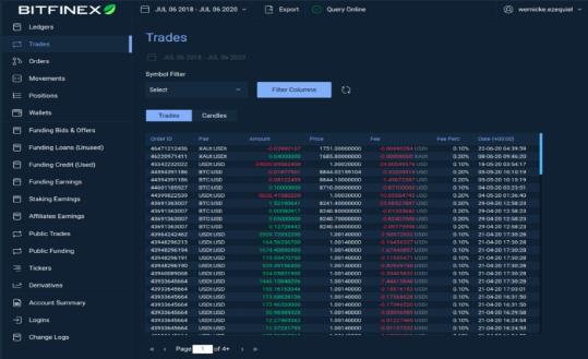 Real time trading on Bitfinex