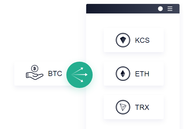 Trade Cryptocurrency for Digital Assets